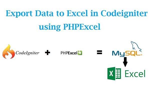 Excel file with Database by PHPExcel in Codeigniter