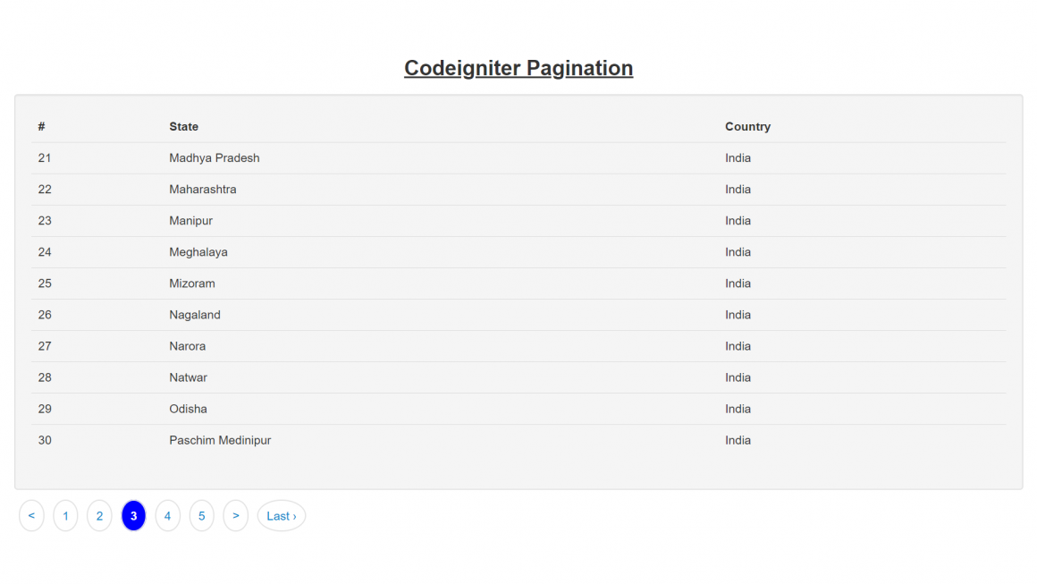 codeigniter pagination